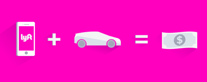 lyft-driver-requirements-faq